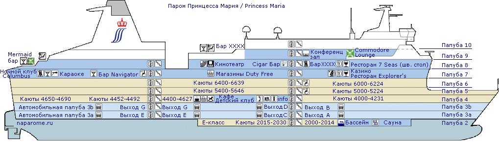 Princess_Maria_cut